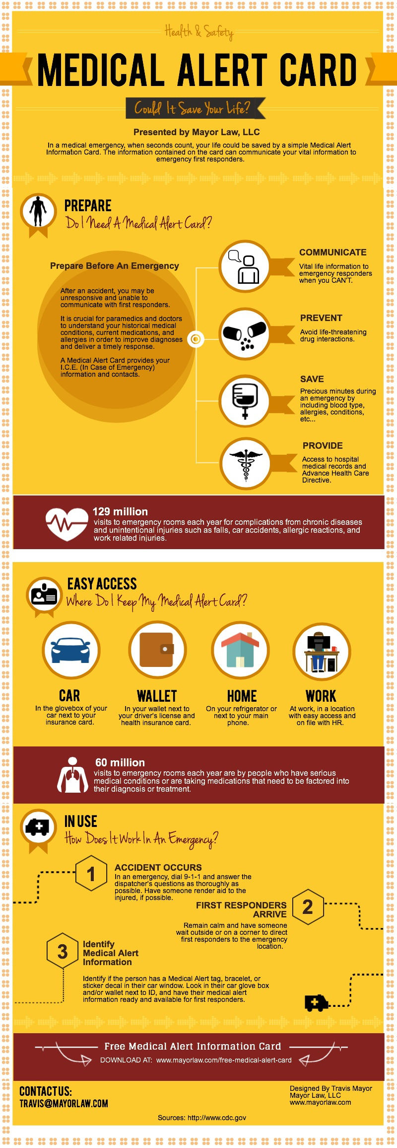 medical alert wallet card template - free medical alert card download with infographic