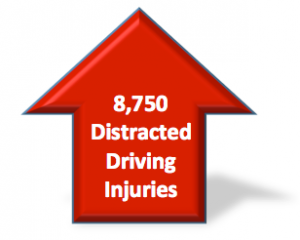 Distracted_Driving_Injuries