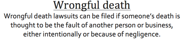 Wrongful death definition